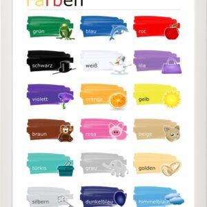 Plakat do nauki kolorów w języku niemieckim