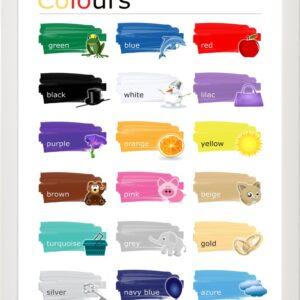 Plakat do nauki kolorów w języku angielskim