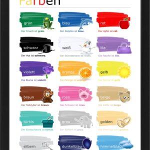 Plakat do nauki kolorów w języku niemieckim z przykładowymi zdaniami