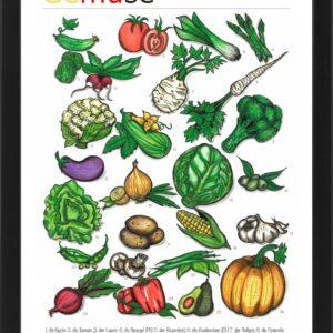 Kolorowy plakat dydaktyczny do nauki nazw warzyw w języku niemieckim